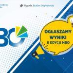 Wyniki głosowania w II edycji Budżetu Obywatelskiego